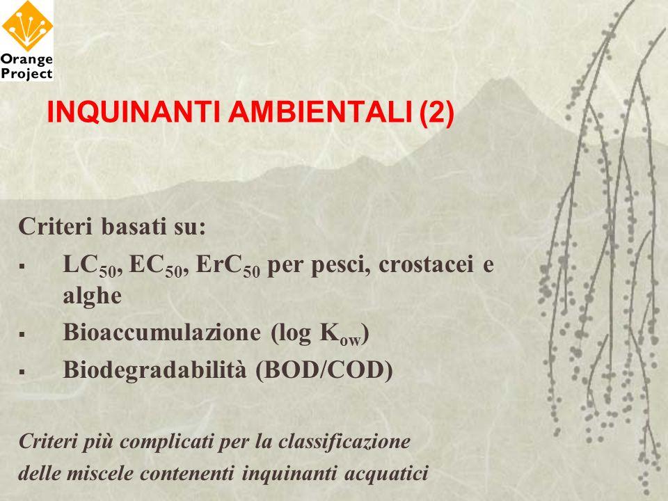 INQUINANTI AMBIENTALI (2)