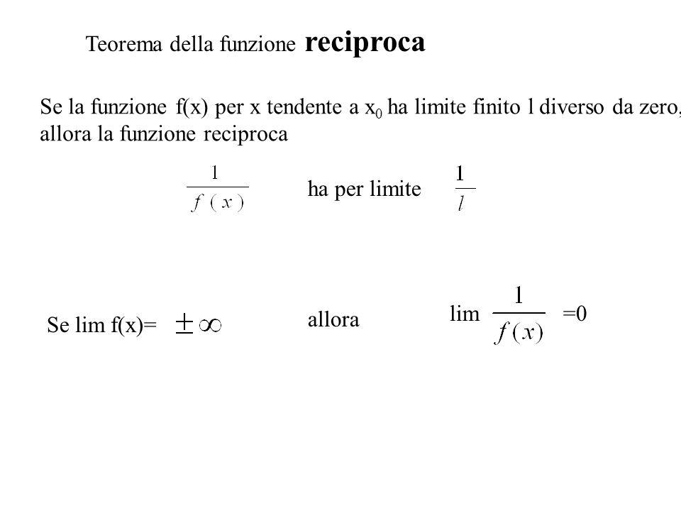 Teorema della funzione reciproca