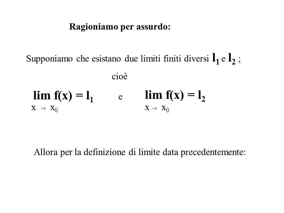 lim f(x) = l1 lim f(x) = l2 Ragioniamo per assurdo:
