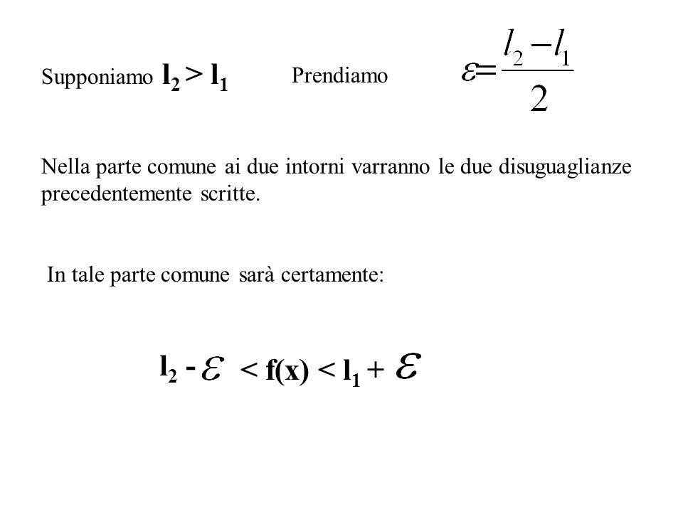 l2 - < f(x) < l1 + Supponiamo l2 > l1 Prendiamo