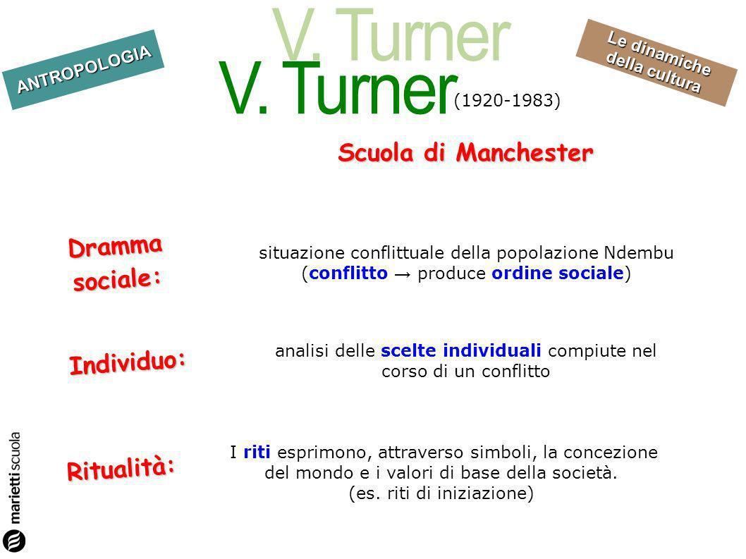 V. Turner Scuola di Manchester Dramma sociale: Individuo: Ritualità: