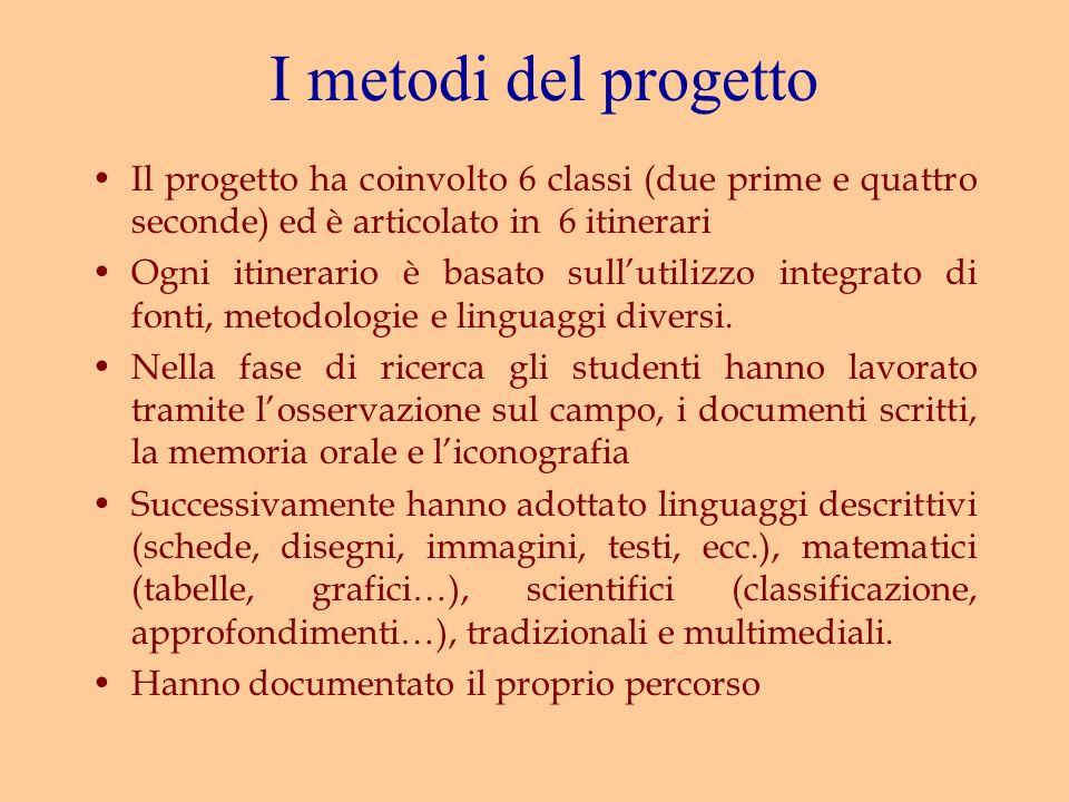 I metodi del progetto Il progetto ha coinvolto 6 classi (due prime e quattro seconde) ed è articolato in 6 itinerari.