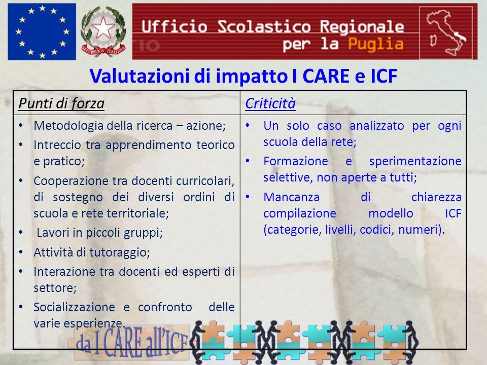 Valutazioni di impatto I CARE e ICF