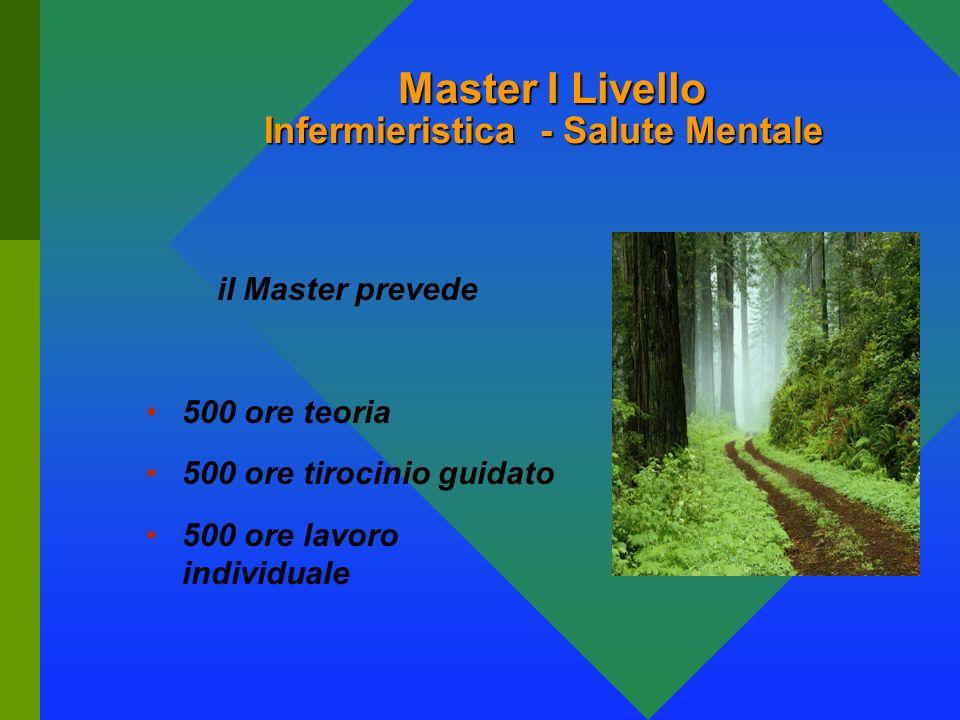 Master I Livello Infermieristica - Salute Mentale