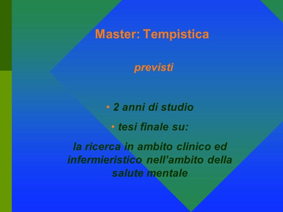 Master: Tempistica 2 anni di studio tesi finale su: