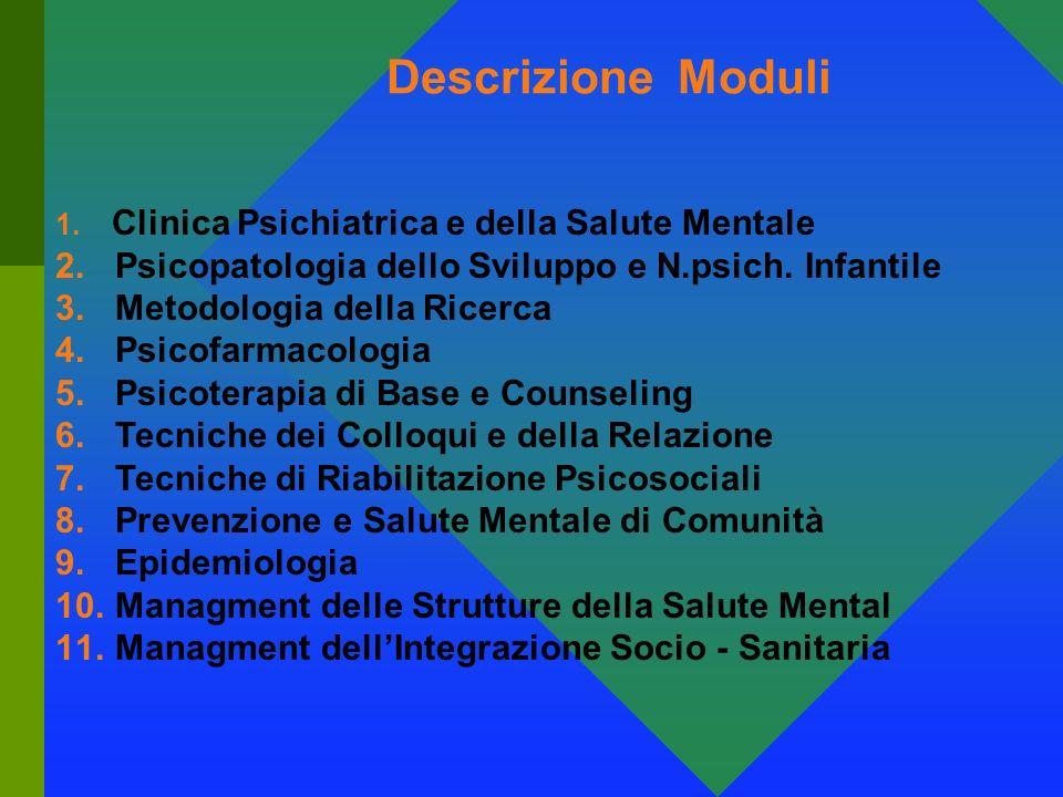 Descrizione Moduli Psicopatologia dello Sviluppo e N.psich. Infantile
