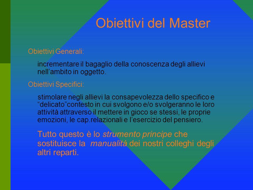 Obiettivi del Master Obiettivi Generali: