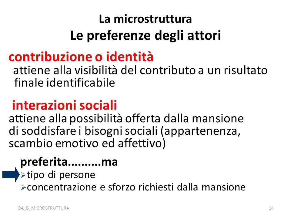 La microstruttura Le preferenze degli attori