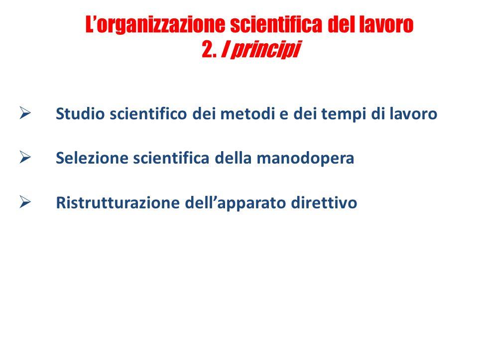 L'organizzazione scientifica del lavoro 2. I principi
