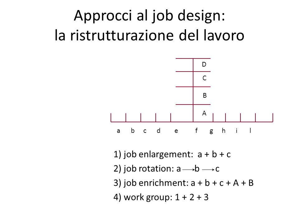 Approcci al job design: la ristrutturazione del lavoro