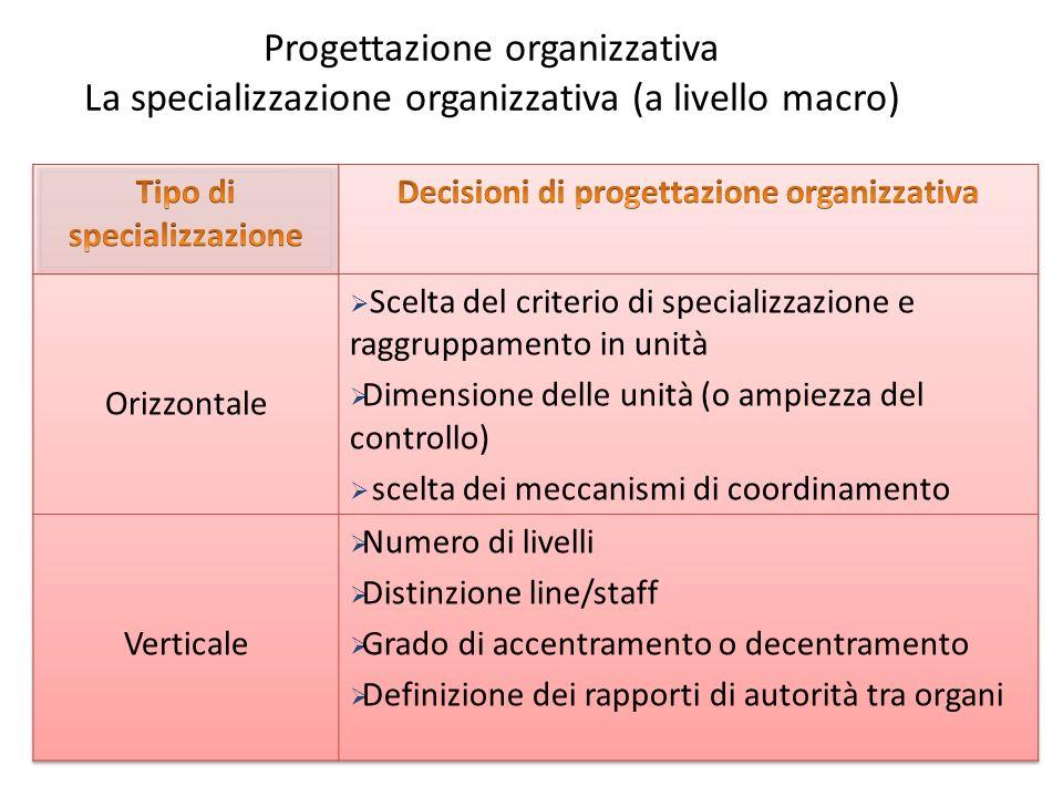 Tipo di specializzazione Decisioni di progettazione organizzativa