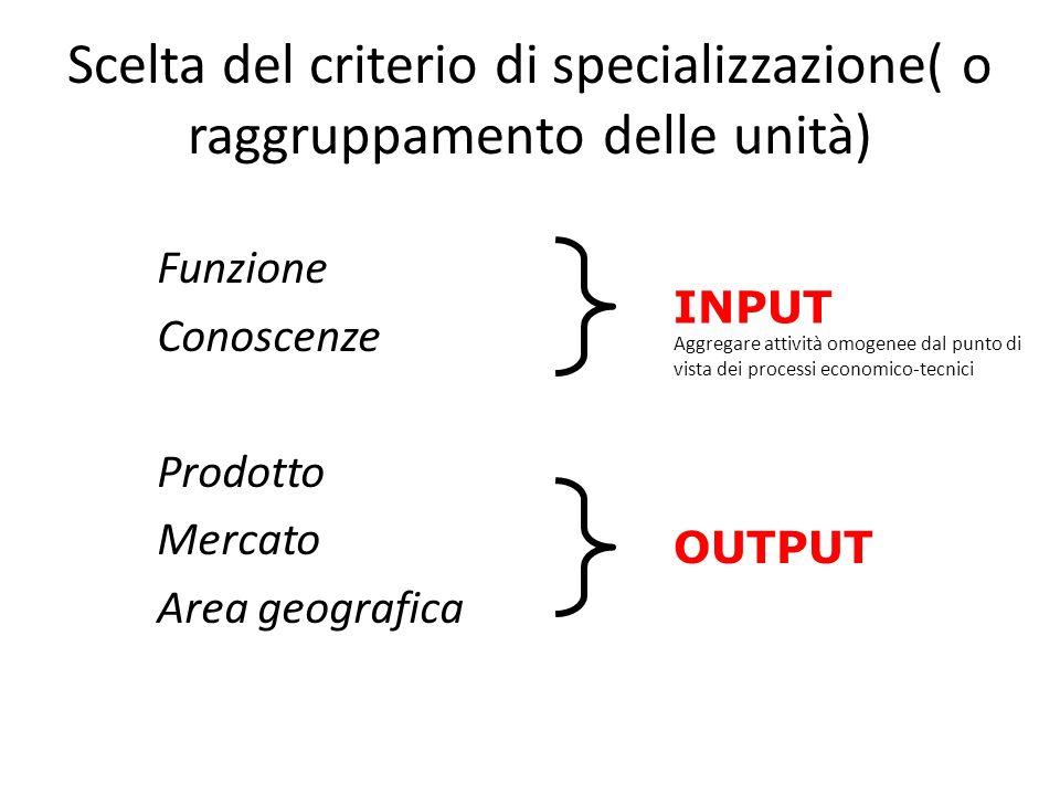 Scelta del criterio di specializzazione( o raggruppamento delle unità)