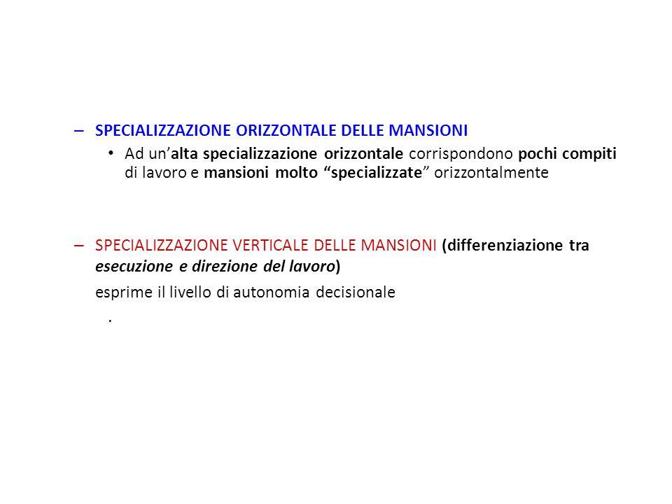 . SPECIALIZZAZIONE ORIZZONTALE DELLE MANSIONI