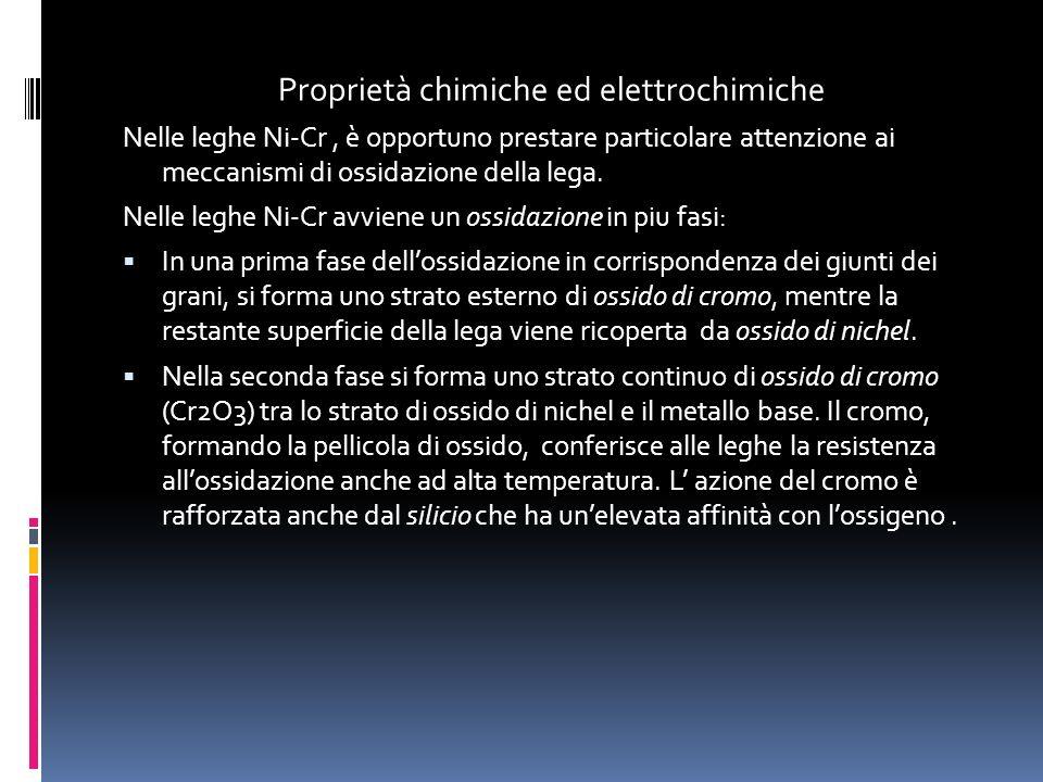 Proprietà chimiche ed elettrochimiche