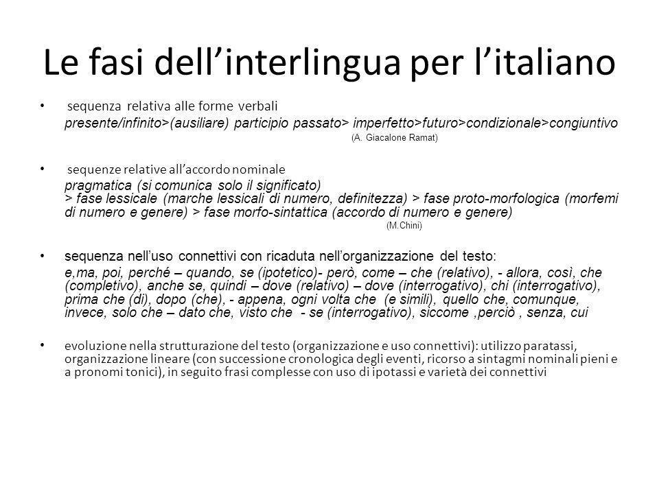 Le fasi dell'interlingua per l'italiano