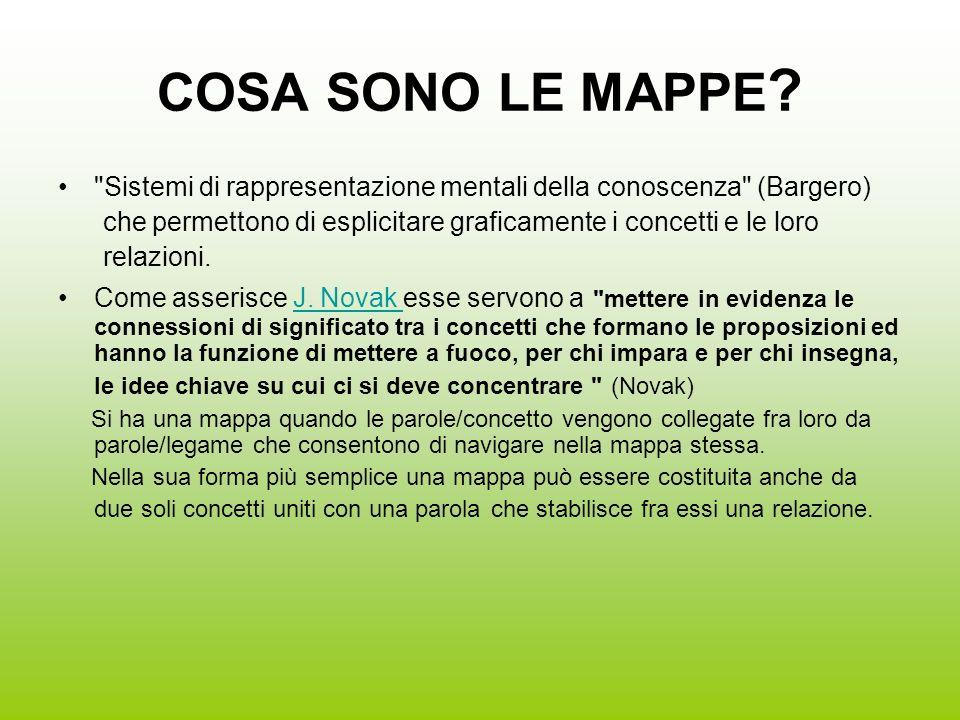 COSA SONO LE MAPPE Sistemi di rappresentazione mentali della conoscenza (Bargero) che permettono di esplicitare graficamente i concetti e le loro.