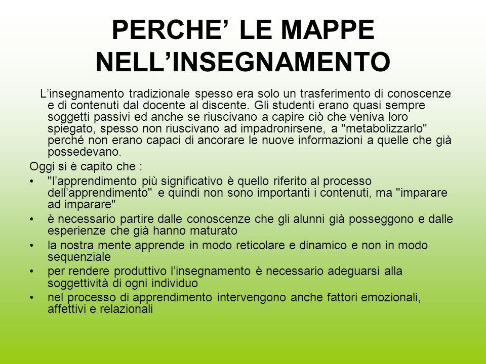 PERCHE' LE MAPPE NELL'INSEGNAMENTO