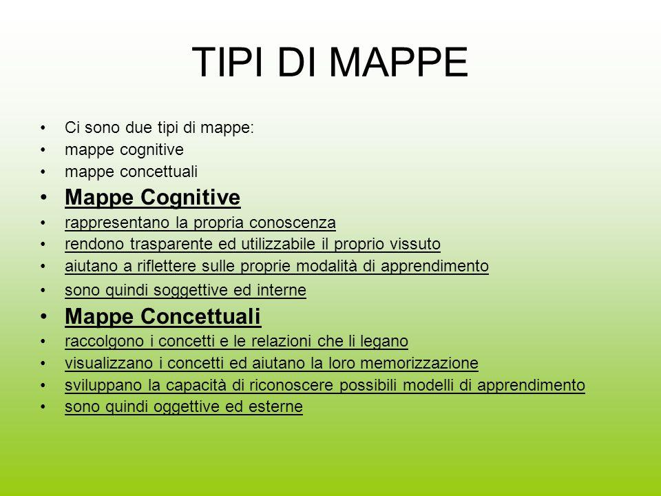 TIPI DI MAPPE Mappe Cognitive Mappe Concettuali