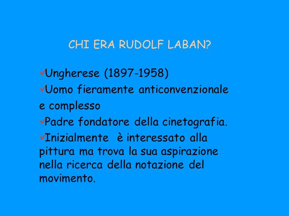 CHI ERA RUDOLF LABAN Ungherese (1897-1958) Uomo fieramente anticonvenzionale. e complesso. Padre fondatore della cinetografia.