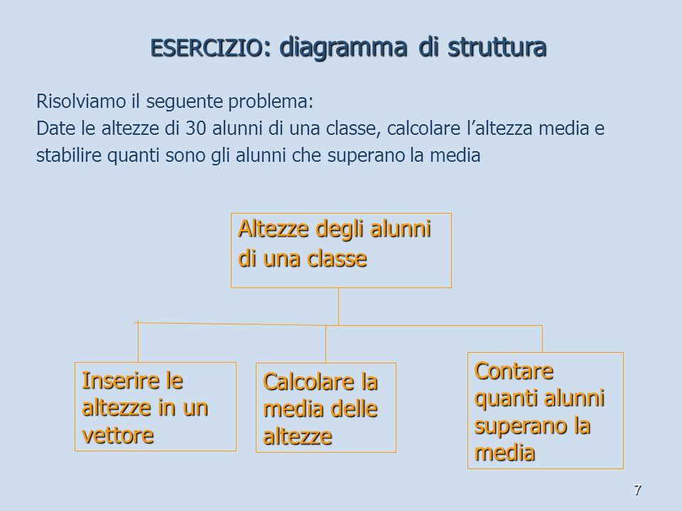 ESERCIZIO: diagramma di struttura
