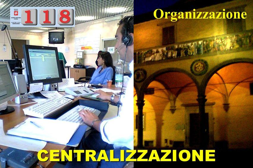 Organizzazione CENTRALIZZAZIONE