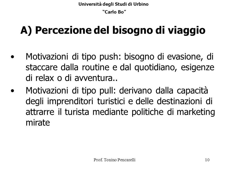 Università degli Studi di Urbino A) Percezione del bisogno di viaggio