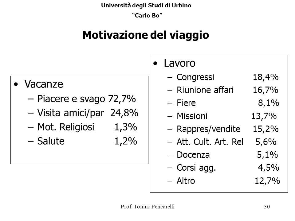 Università degli Studi di Urbino Motivazione del viaggio