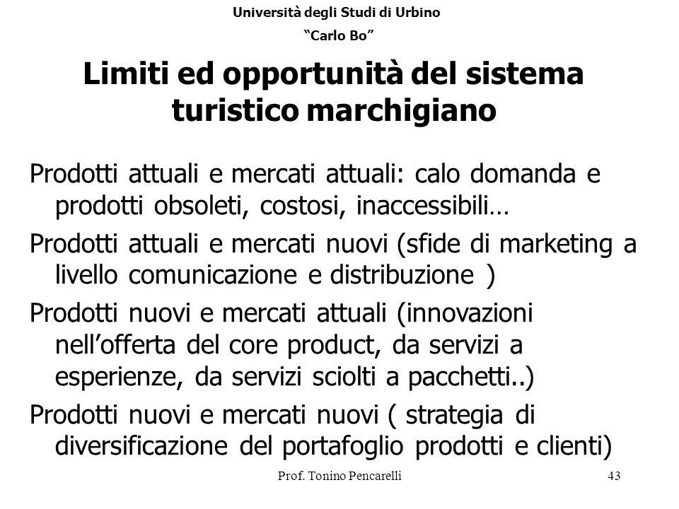 Limiti ed opportunità del sistema turistico marchigiano