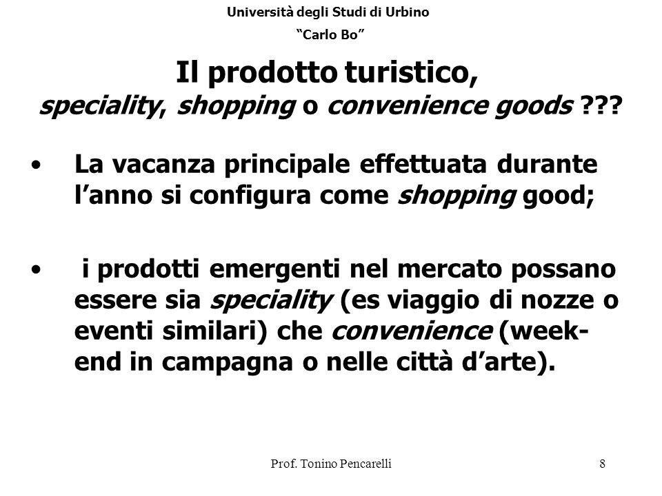 Il prodotto turistico, speciality, shopping o convenience goods