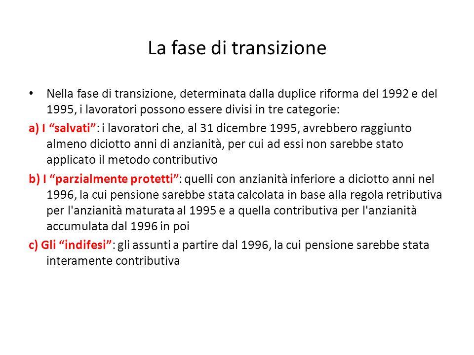 La fase di transizione