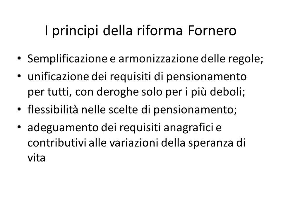 I principi della riforma Fornero