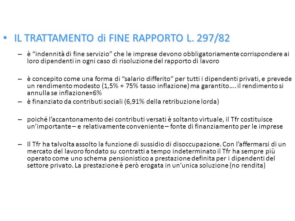 IL TRATTAMENTO di FINE RAPPORTO L. 297/82