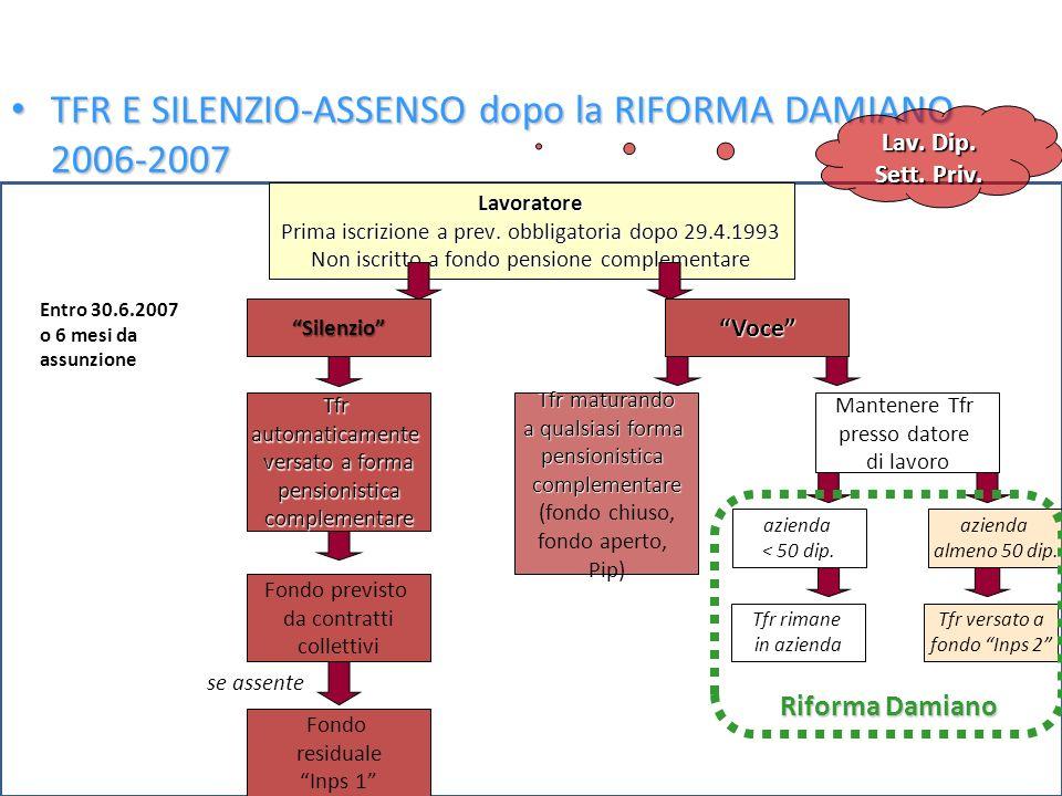 TFR E SILENZIO-ASSENSO dopo la RIFORMA DAMIANO 2006-2007