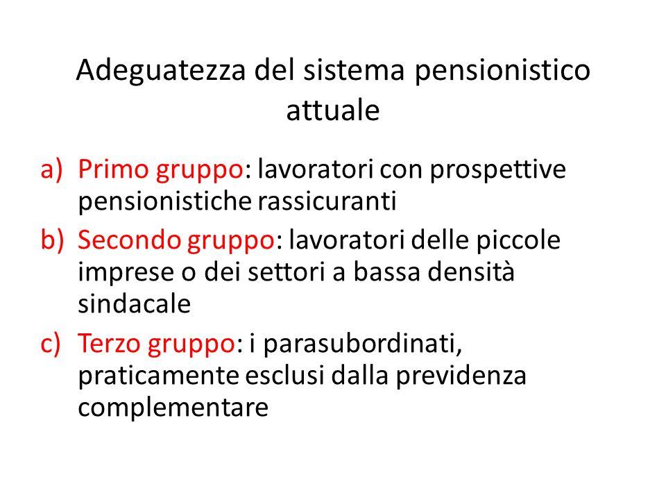 Adeguatezza del sistema pensionistico attuale