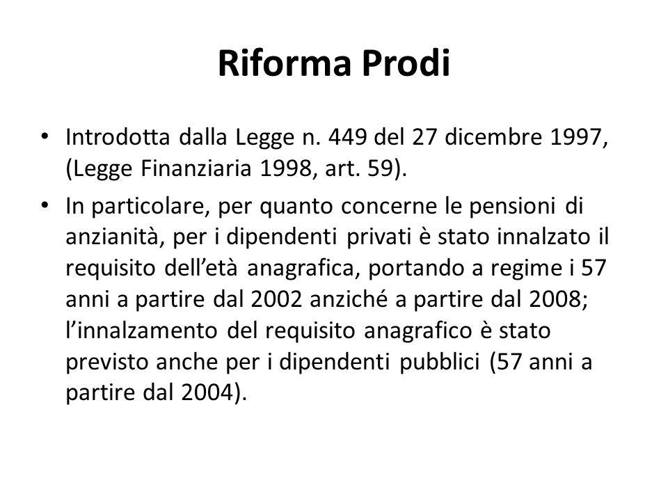 Riforma Prodi Introdotta dalla Legge n. 449 del 27 dicembre 1997, (Legge Finanziaria 1998, art. 59).