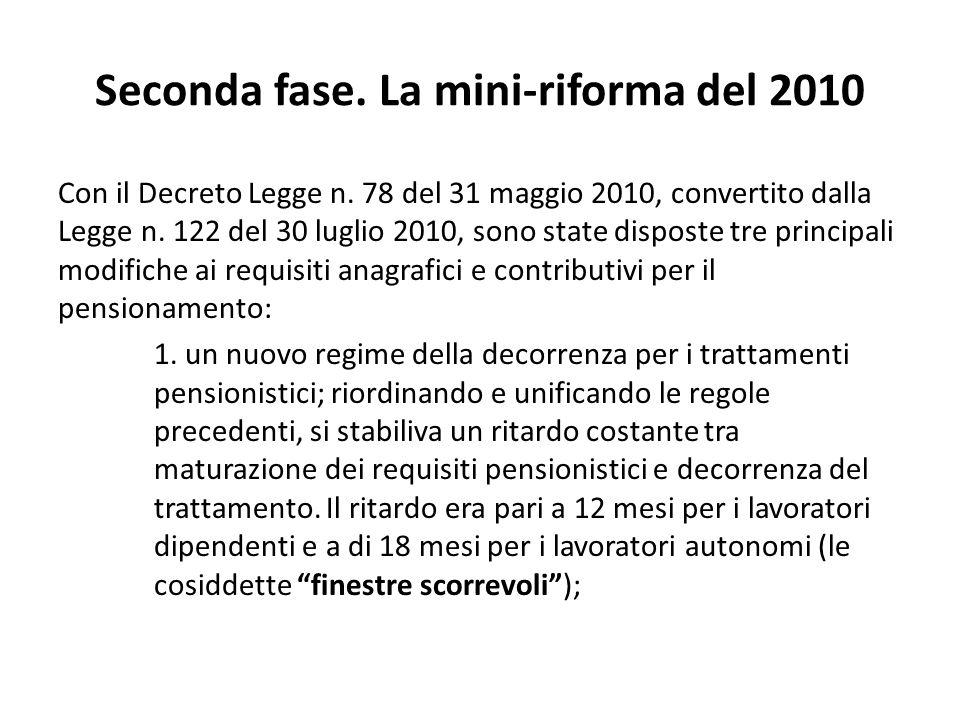 Seconda fase. La mini-riforma del 2010