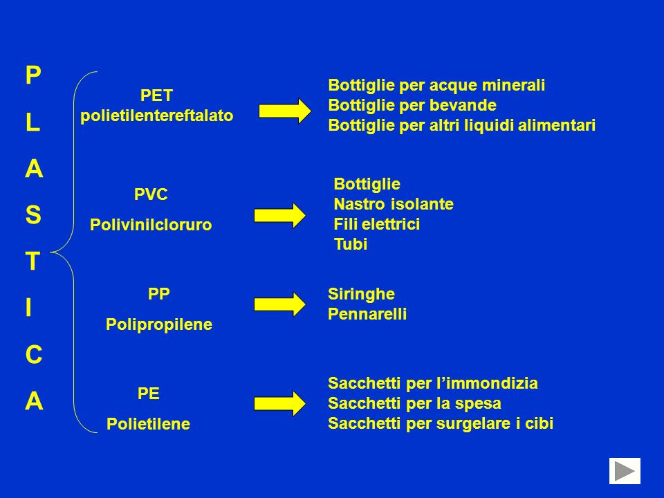 PET polietilentereftalato