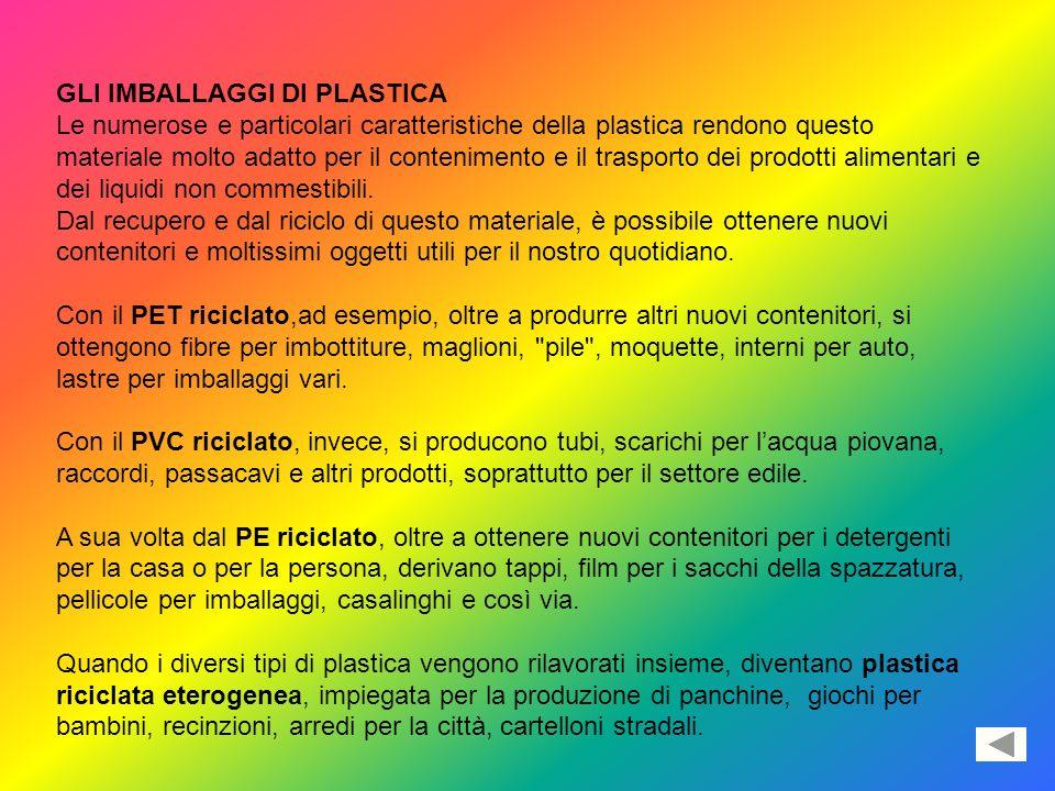 GLI IMBALLAGGI DI PLASTICA