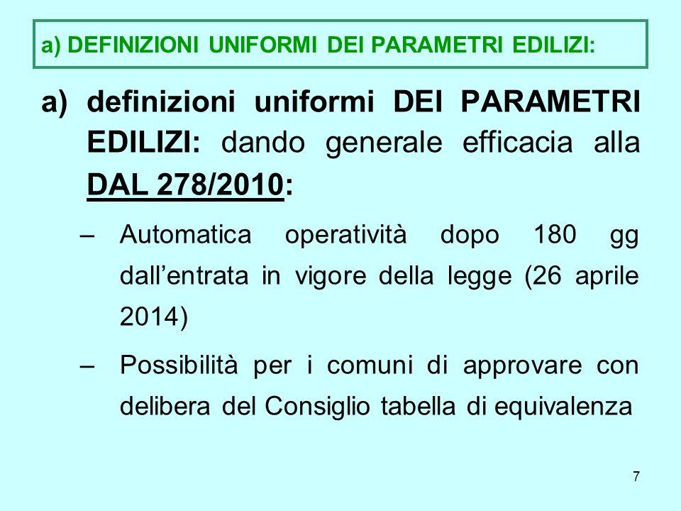 a) DEFINIZIONI UNIFORMI DEI PARAMETRI EDILIZI: