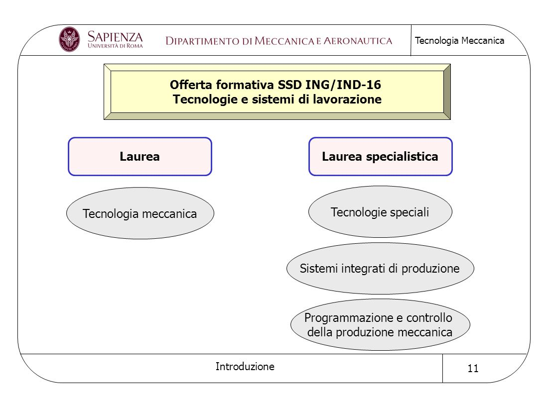 Offerta formativa SSD ING/IND-16 Tecnologie e sistemi di lavorazione