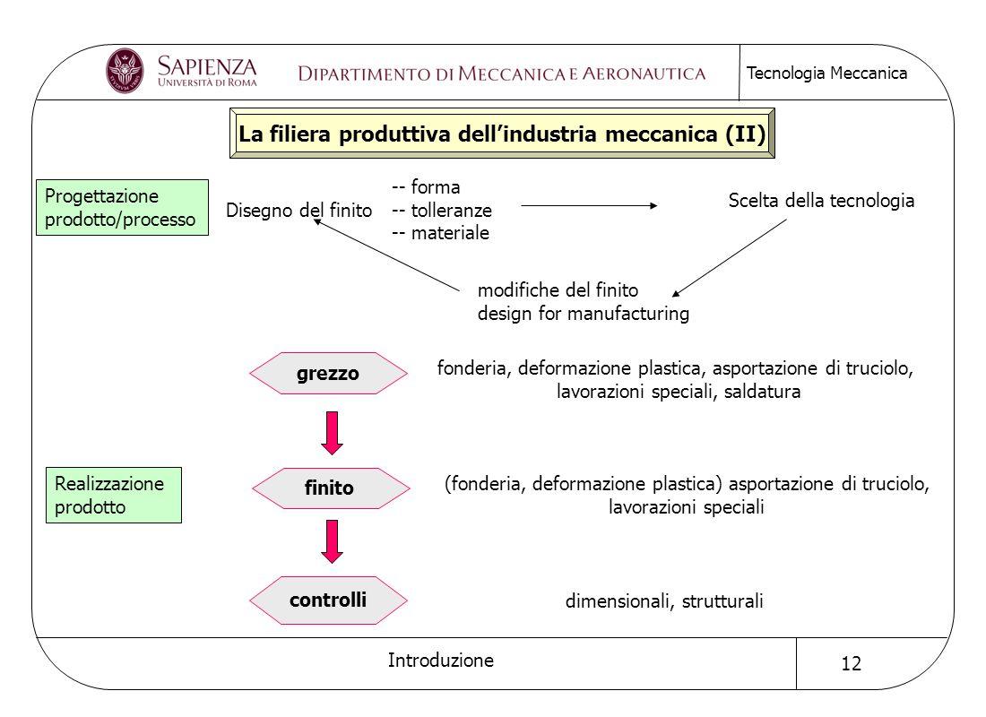 La filiera produttiva dell'industria meccanica (II)
