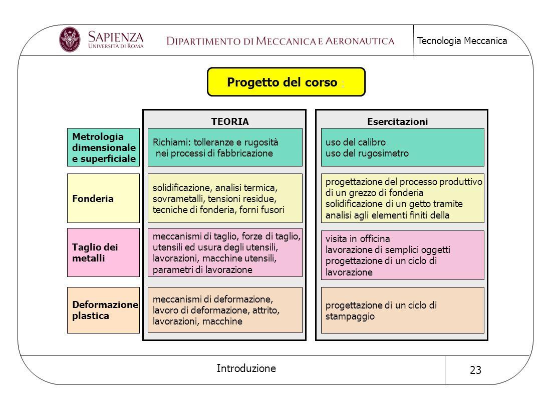 Progetto del corso : TEORIA Esercitazioni Metrologia dimensionale