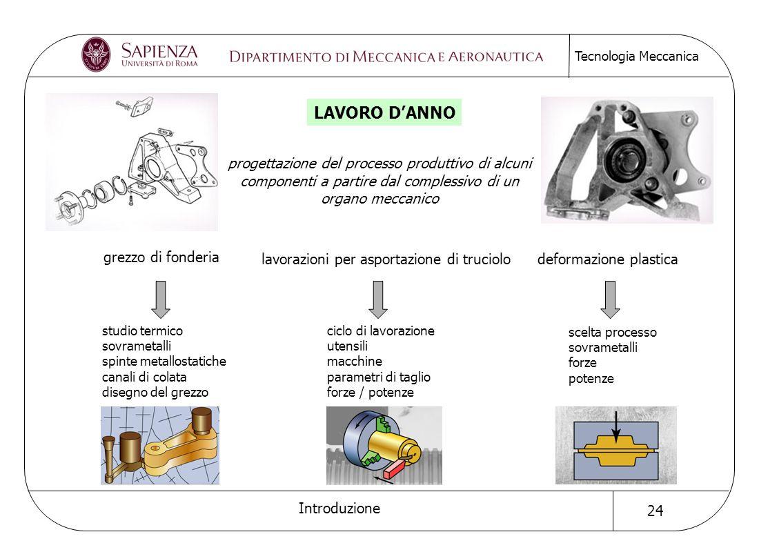 LAVORO D'ANNO progettazione del processo produttivo di alcuni componenti a partire dal complessivo di un organo meccanico.