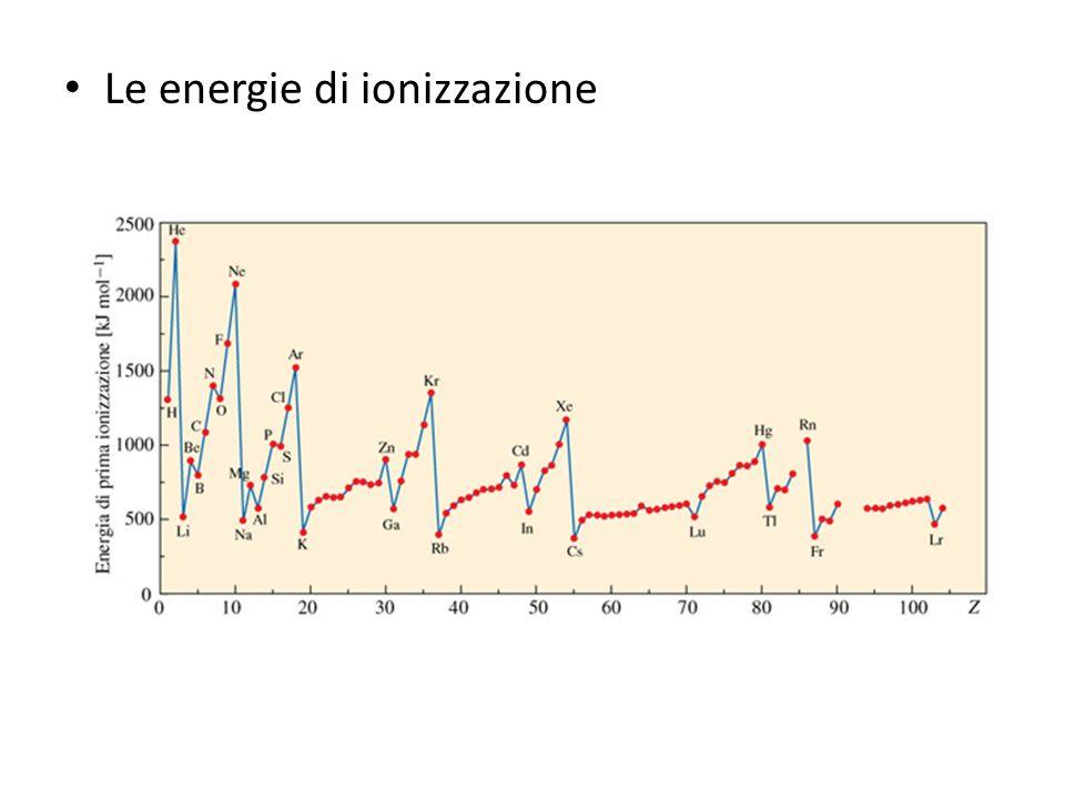 Le energie di ionizzazione