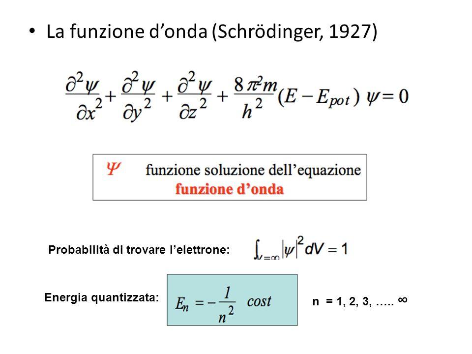 La funzione d'onda (Schrödinger, 1927)