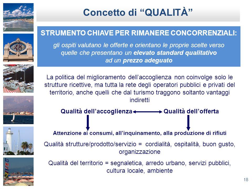 Concetto di QUALITÀ STRUMENTO CHIAVE PER RIMANERE CONCORRENZIALI: