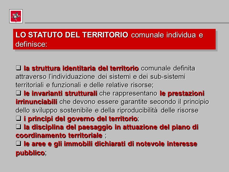 LO STATUTO DEL TERRITORIO comunale individua e definisce: