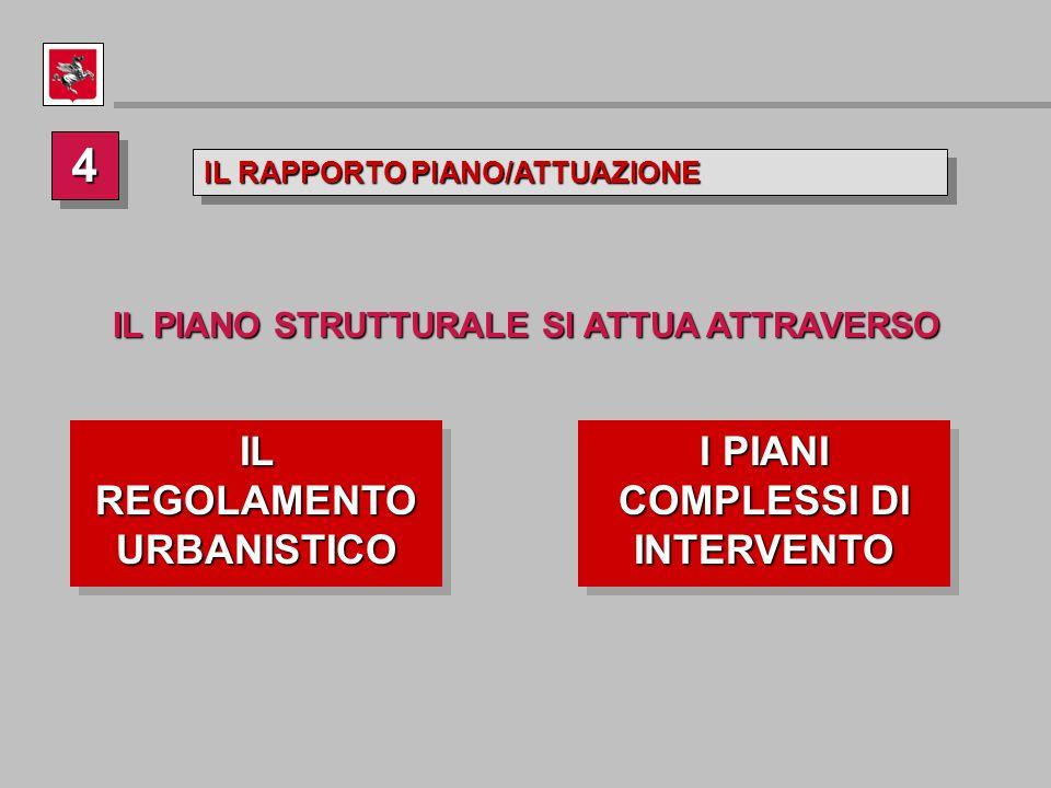 4 IL REGOLAMENTO URBANISTICO I PIANI COMPLESSI DI INTERVENTO