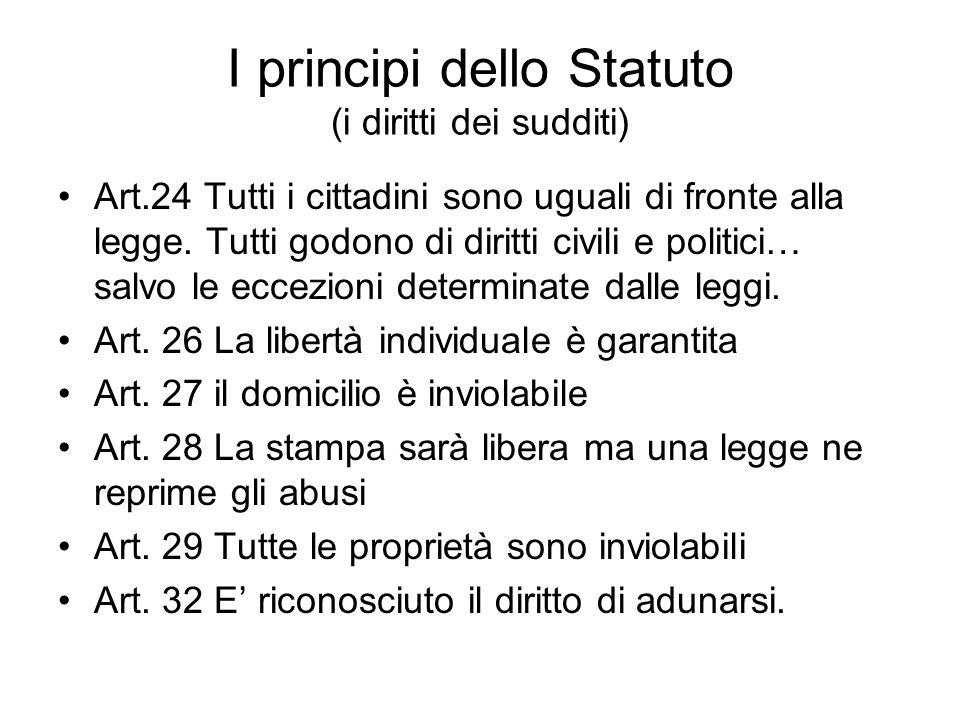 I principi dello Statuto (i diritti dei sudditi)