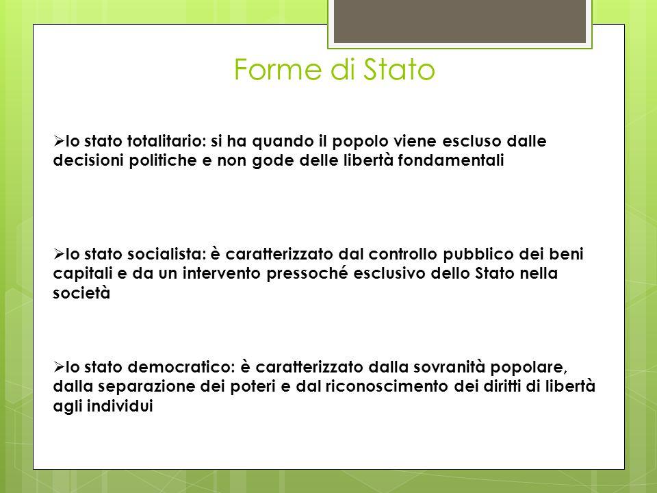Forme di Statolo stato totalitario: si ha quando il popolo viene escluso dalle decisioni politiche e non gode delle libertà fondamentali.